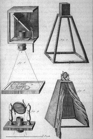 Wikipedia 320px-Camera_obscura